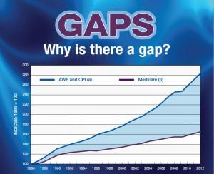 AMA Gaps Poster